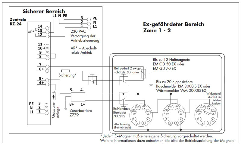 Diagrams7681024 Dicktator Wiring Diagram Connection: Dictator Engine Management Wiring Diagram At Imakadima.org