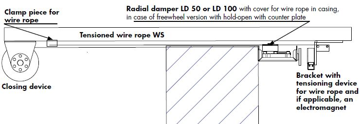 Flexible sliding door closer tensioned wire rope DICTAMAT50WS
