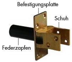 Detailed product information about the DICTATOR swing door hinges